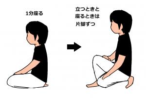 正座の解説2